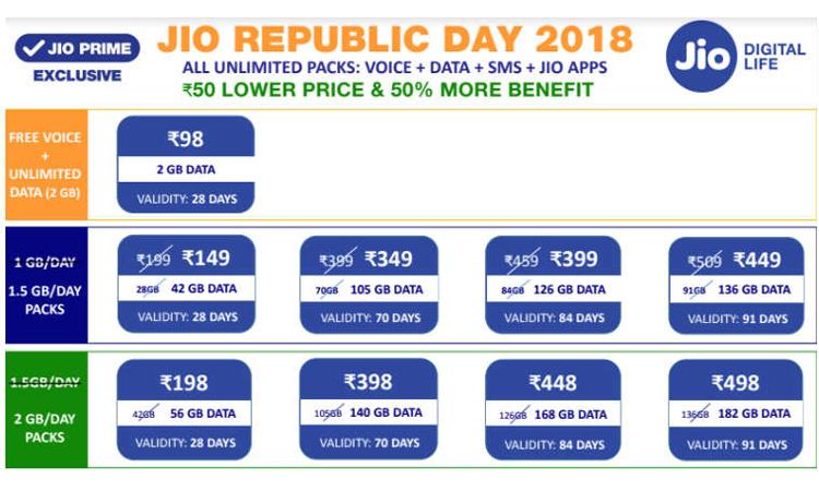 jio-republic-day