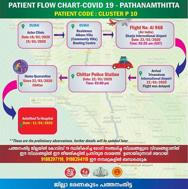 pathanamthitta-route-map