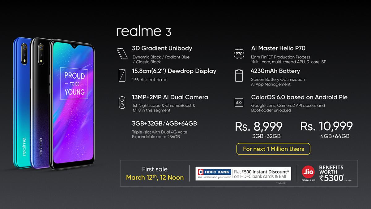 realme-price