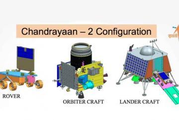 Chandrayaan-2